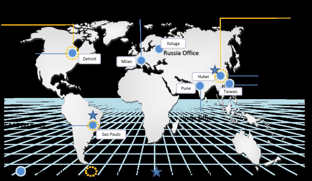 global-foot-print
